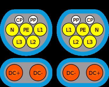 600px IEC 62196 Type 2 r1.svg